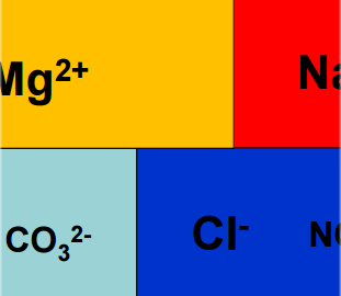 Chemical in Water