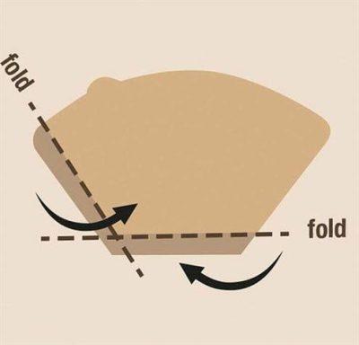 folding filter paper