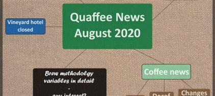 Qiuaffee Newsletter Aug 2020